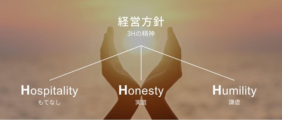 3つのH。Hospitality・Honesty・Humility